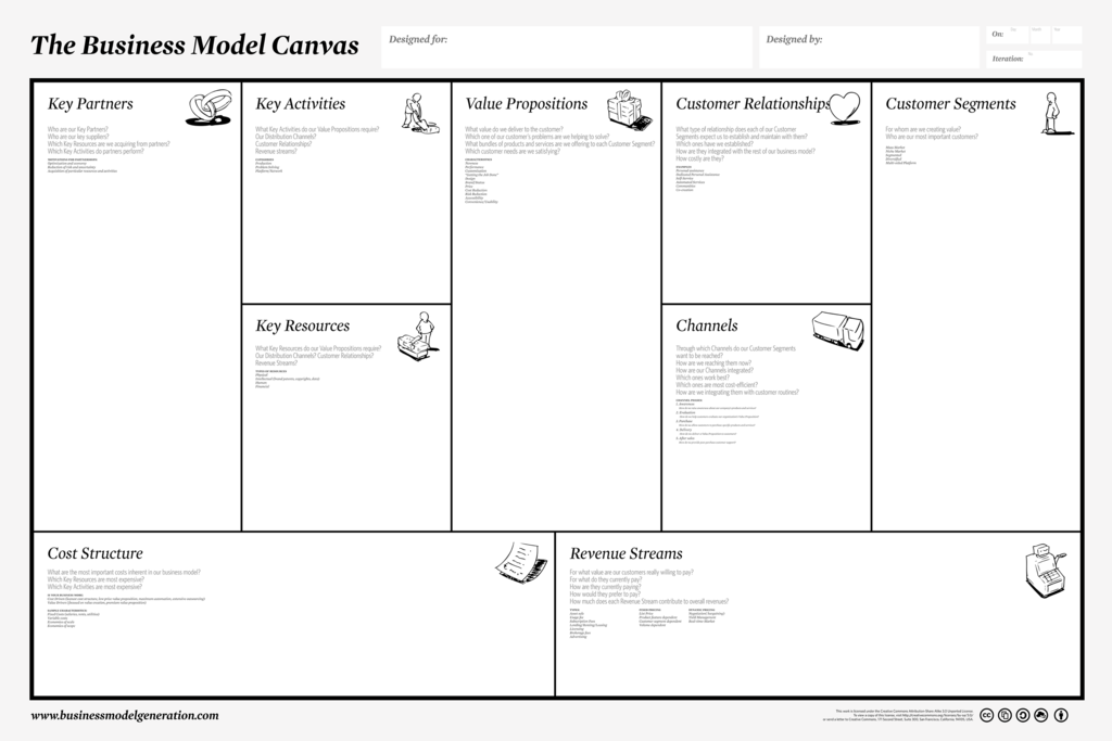 Business Architecture And The Business Model Canvas I